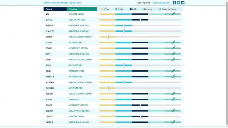 iCare-Patient-Tracker
