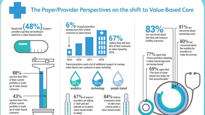 Infographic-Xerox-Survey-Finds-Healthcare-Transition_mid