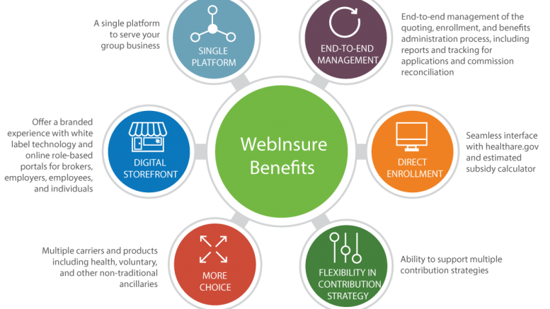 webinsure-benefits-infograph