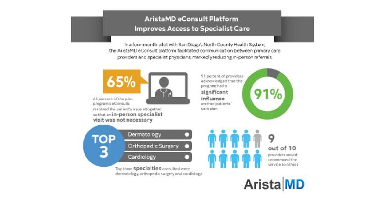 aristamd-featured