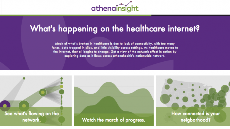 Athena Insight